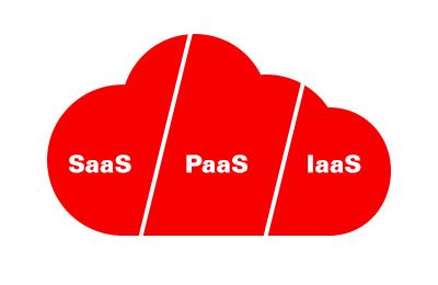 c82-dbaas-cloud-computing-layers-2418222