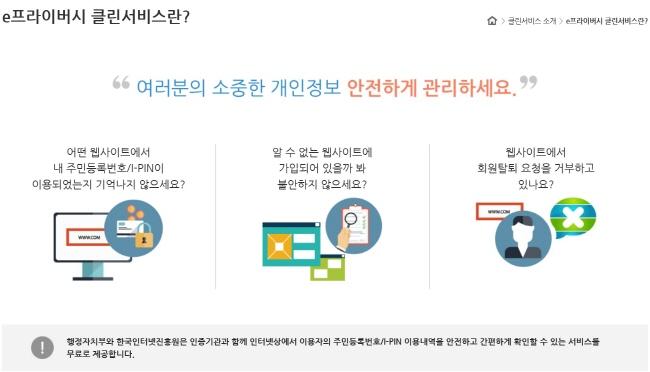 웹사이트 본인인증 내역 확인 'e프라이버시 클린서비스', 월 8만명 이용