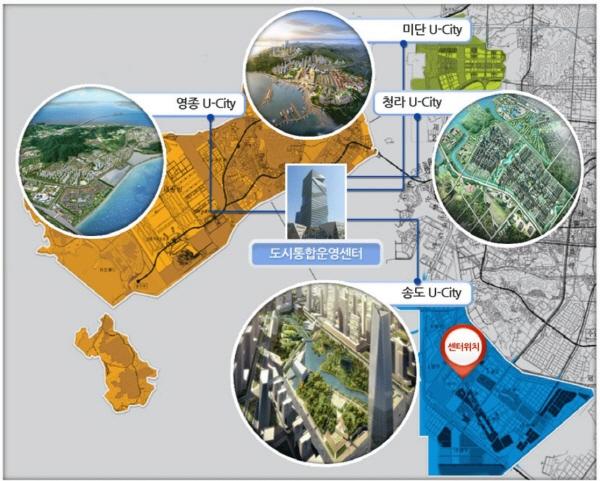 인천유시티, 'SDDC' 구축으로 100억원 절감