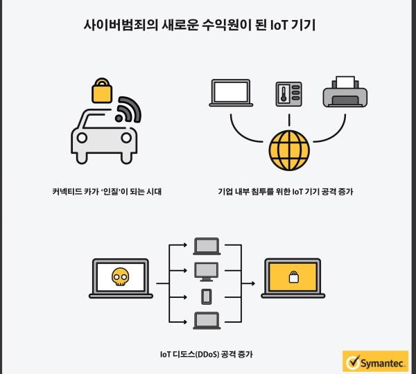 """""""클라우드·IoT·인공지능 시대, '보안'도 2017년이 전환점"""""""