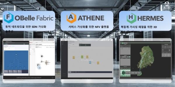 '네트워크 소프트웨어화' 외치는 SDN·NFV 전문기업, 아토리서치