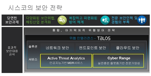 cisco-security-total_170720