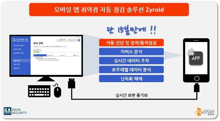 모바일 앱 취약점 점검 솔루션 '자이로이드', 안드로이드 이어 iOS도 지원