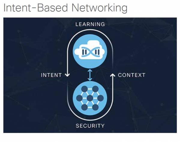 시스코, '인텐트 기반 네트워크(IBN)' 가속페달…어슈어런스 기능 제공