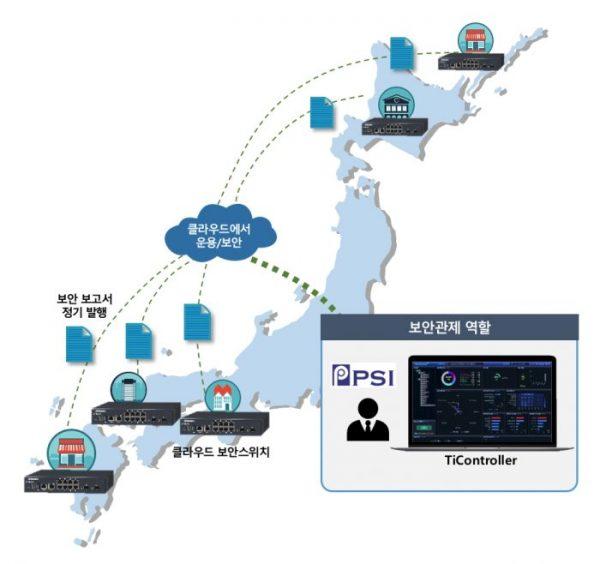 파이오링크 '클라우드 스위치', 일본서 터졌다…올해 2천여대 판매 예상