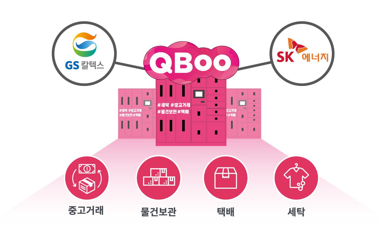 GS칼텍스-SK에너지, 주유소 거점 O2O 서비스 '큐부' 론칭