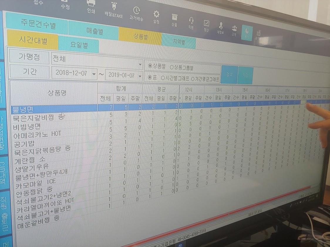 1년만에 180만 콜 만든 '배달대행 공유망' 탄생기