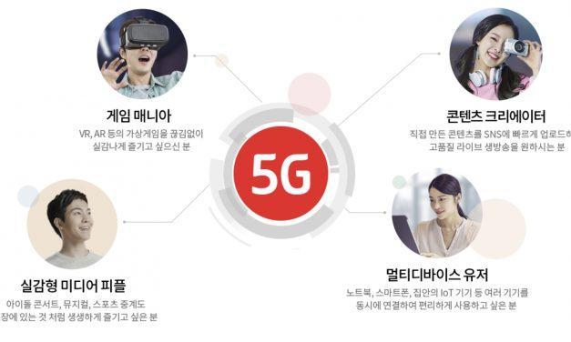 KT 5G 요금제는 무제한, 렌탈 요금제 추가, 쓸모없는 서비스도