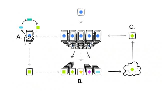 구글 키보드 '지보드'에 숨겨진 AI 기술