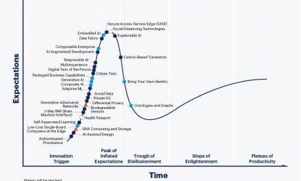 가트너 '하이프 사이클' 보고서에 잇달아 언급된 EDRM 기술과 파수
