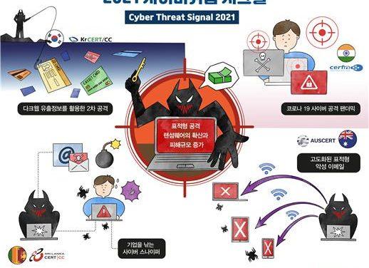 표적형 랜섬웨어·악성 이메일 등 2021년 우리를 위협하는 시그널