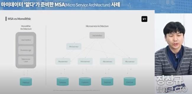 마이데이터 서비스 '알다'의 MSA 구현기