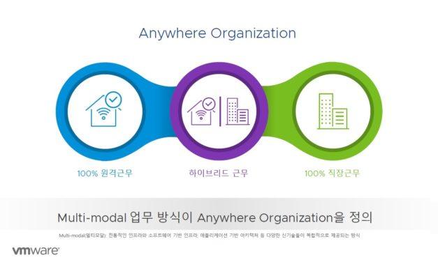 어디서나 근무하는 환경을 위한, 내재화된 보안 지원하는 'VM웨어 애니웨어 워크스페이스'